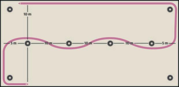 CAV Übungen Kurven reiten 1